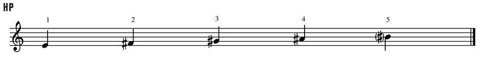 Ensimmäinen pianotunti